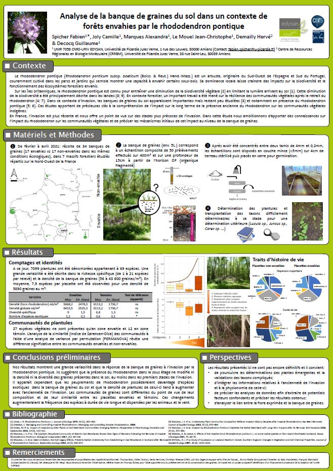 Poster. Analyse de la banque de graines du sol dans un contexte de forêts envahis par le rhododendron pontique